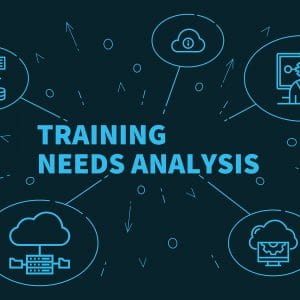 Training Needs Analysis & Training Audits RAAST