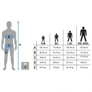 harness sizing guide RAAST
